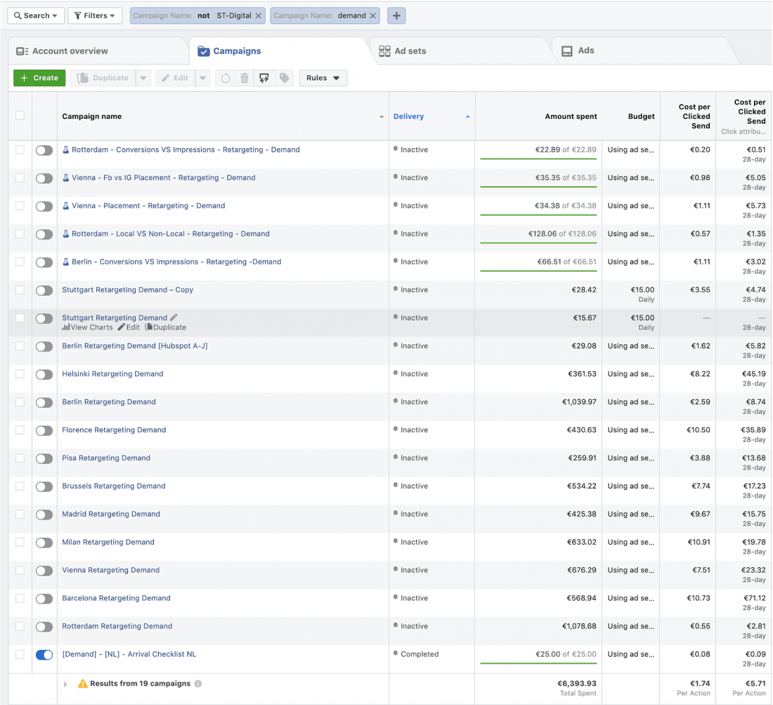 Housing Anywhere Facebook Ads Results Before Us